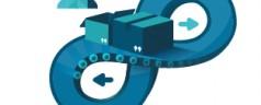 Optimieren Sie Ihr Logistikmanagement mit Lösungen von Acteos